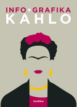 INFOGRAFIKA - KAHLO - Ekönyv - COLLINS, SOPHIE