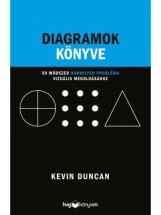 DIAGRAMOK KÖNYVE - Ekönyv - DUNCAN, KEVIN